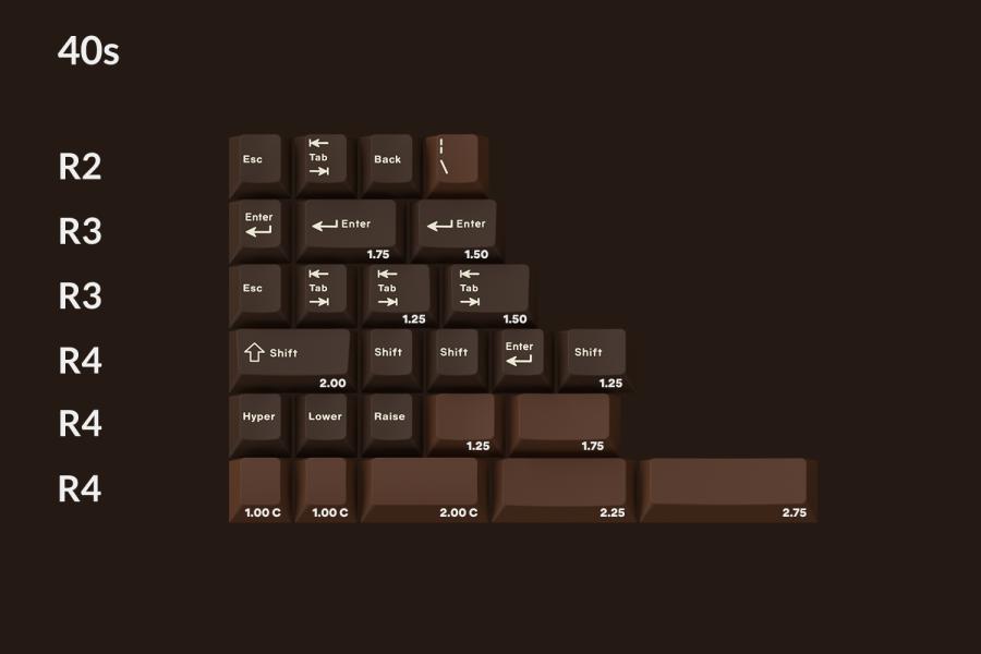 Chocolatier_02_40s