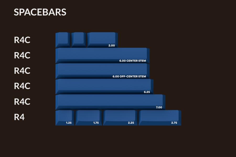 Chocolatier_03_Spacebars