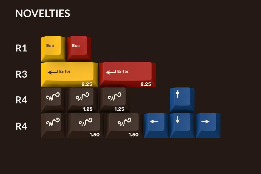 Chocolatier_04_Novelties