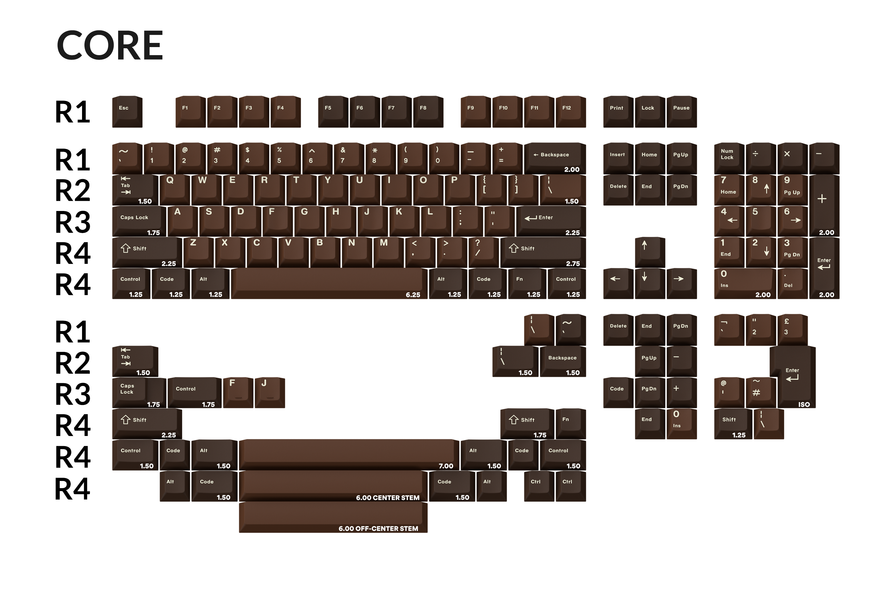 chocolatier_01_core