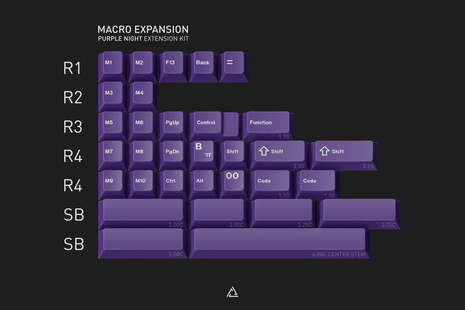 GMK Purple Night - Macro Expansion Kit